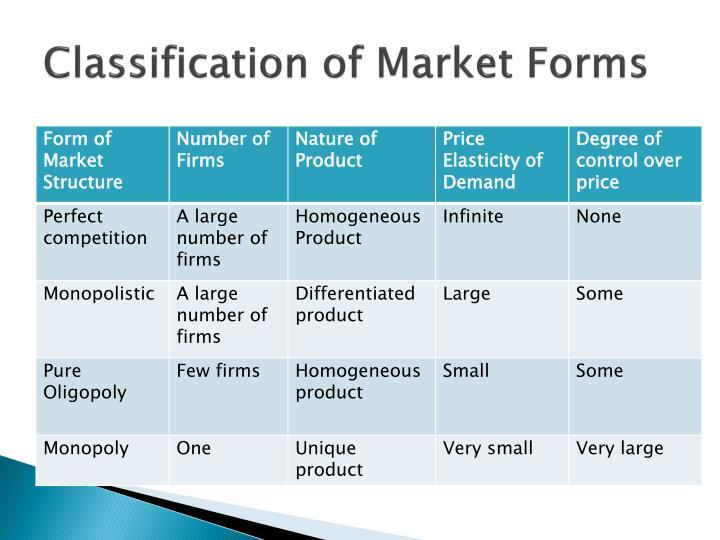 market form