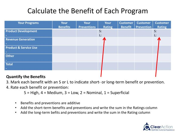 Calculate the Benefit of Each Program