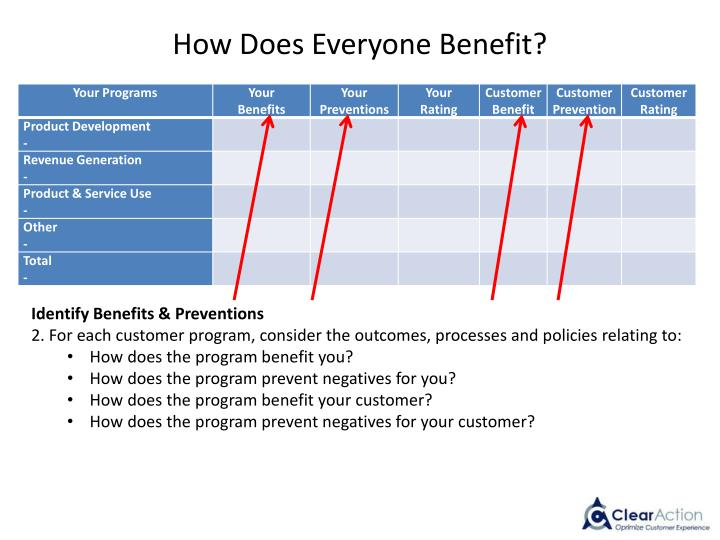 How Does Everyone Benefit?