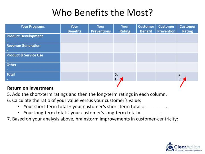 Who Benefits the Most?