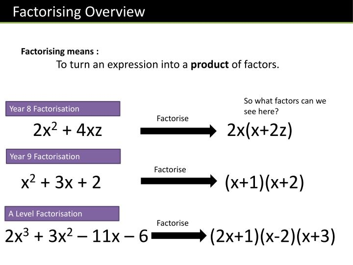 Factorising Overview