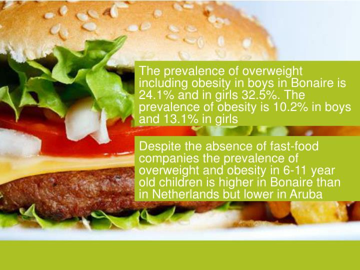 The prevalence of overweight including obesity in boys in Bonaire is 24.1% and in girls 32.5%. The prevalence of obesity is 10.2% in boys and 13.1% in girls