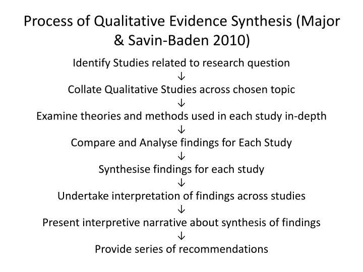 Process of qualitative evidence synthesis major savin baden 2010
