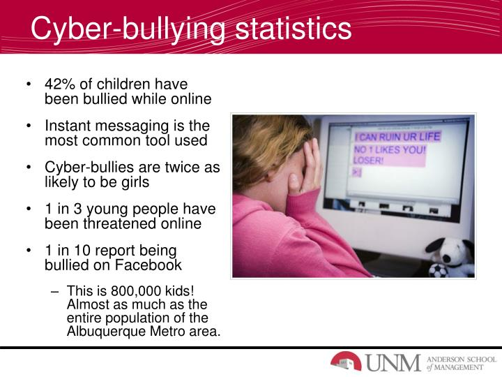 information on cyber bullying for a research paper An example of a severe case of cyber-bullying took place in 2008, it shocked most people in the usa into understanding what cyber-bullying is when megan meier, a 13-year old girl from missouri, committed suicide in her room.