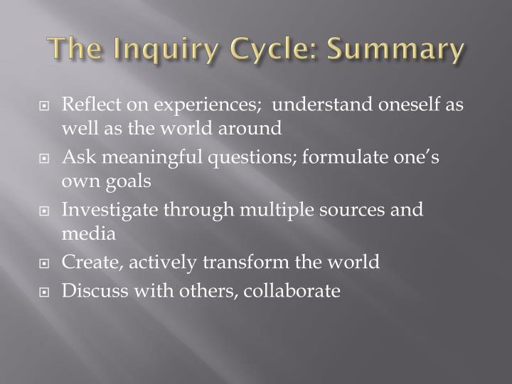 The Inquiry Cycle: Summary
