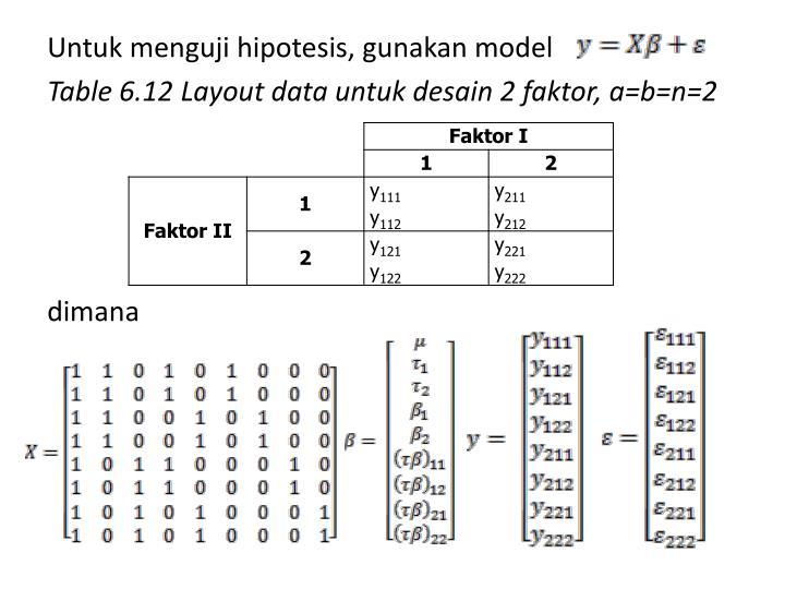 Untuk menguji hipotesis, gunakan model