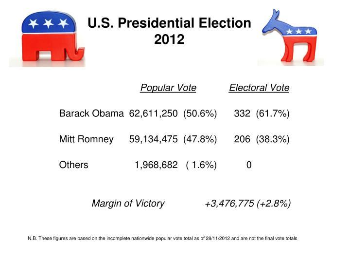 U s presidential election 2012