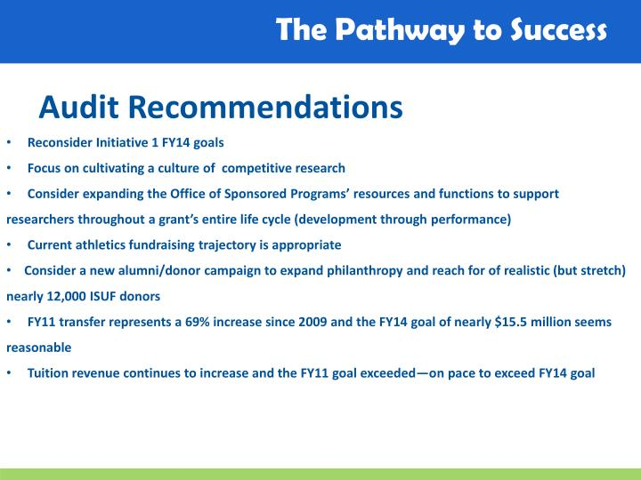 Ppt The Pathway To Success Powerpoint Presentation Id