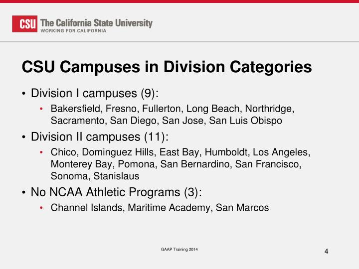 CSU Campuses in Division Categories