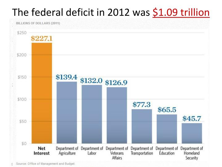 The federal deficit in 2012 was