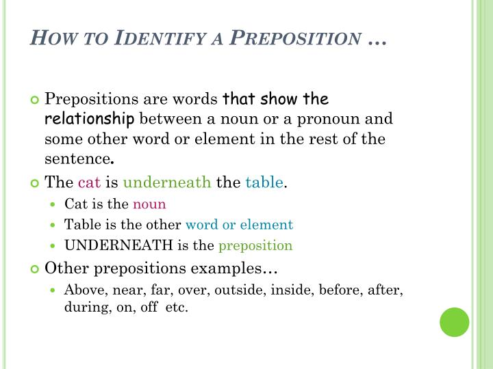 How To Identify A Preposition