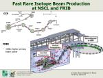 fast rare isotope beam production at nscl and frib