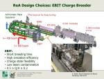 rea design choices ebit charge breeder