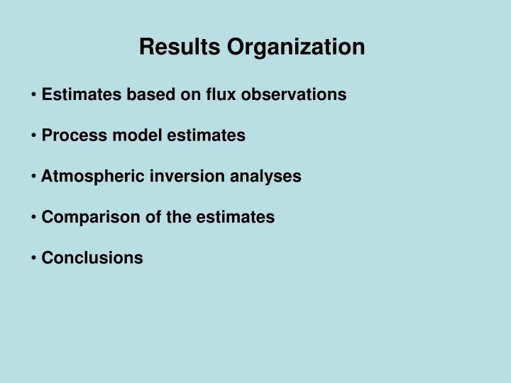 Results Organization