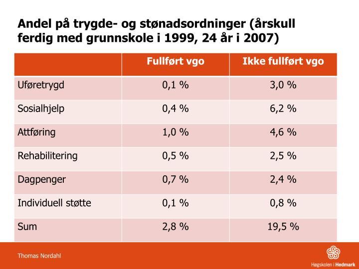 Andel på trygde- og stønadsordninger (årskull ferdig med grunnskole i 1999, 24 år i 2007)