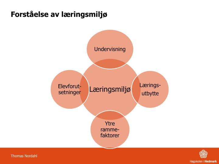 Forståelse av læringsmiljø