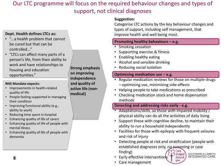 Our LTC programme will focus on the required behaviour changes and types of support, not clinical diagnoses