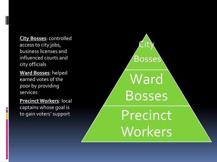 City Bosses
