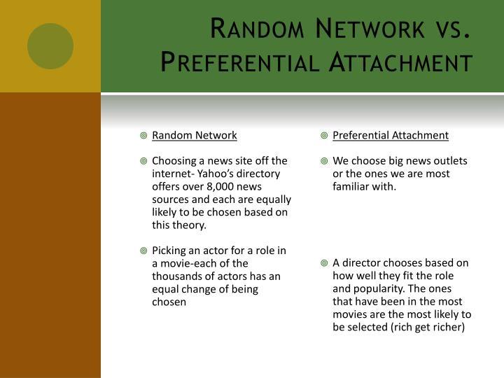 Random Network vs. Preferential Attachment