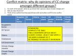 conflict matrix why do opinions of cc change amongst different groups