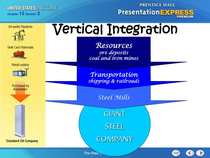 which steel tycoon used vertical integration to increase profits