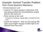 example vertical transfer problem from visual quantum mechanics