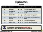 operators relational