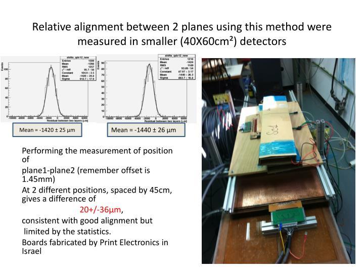 Relative alignment between 2 planes using this method were measured in smaller (40X60cm²) detectors