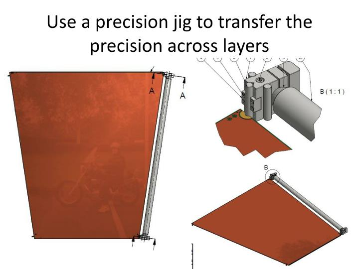 Use a precision jig to transfer the precision across layers