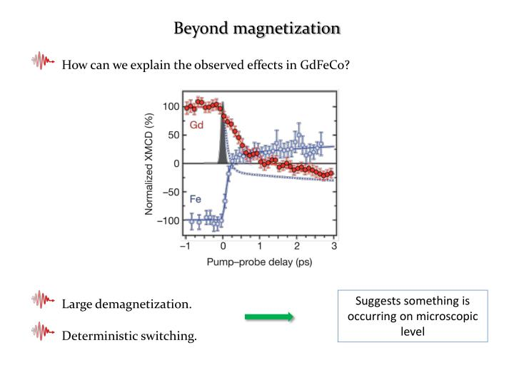 Beyond magnetization