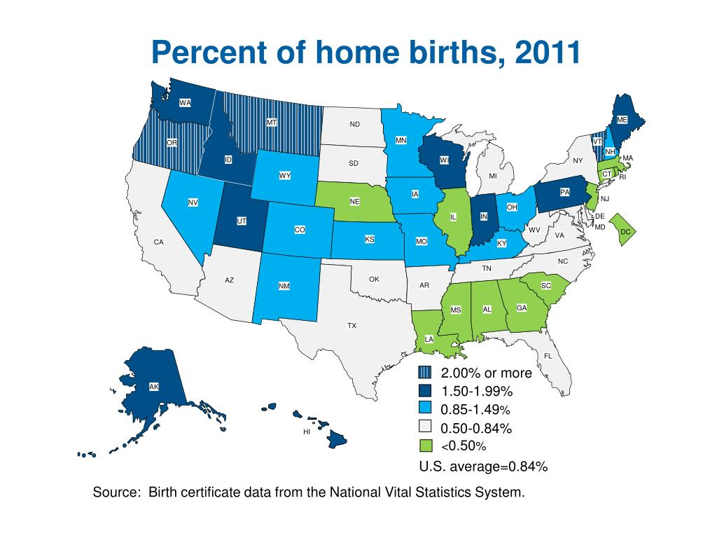 PPT - Trends and Characteristics of Home Births in the