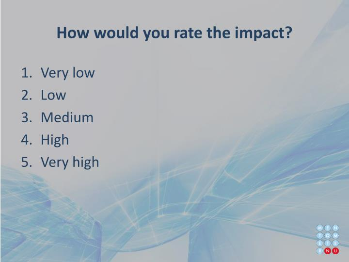 How would you rate the impact?