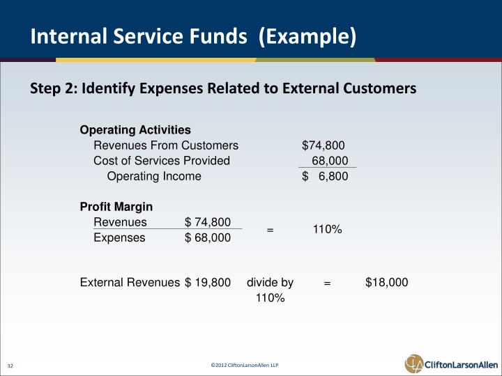 Internal Service Funds  (Example)