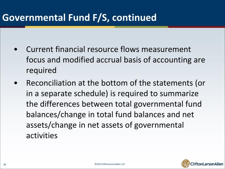 Governmental Fund F/S,