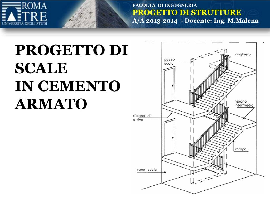 PPT - PROGETTO DI SCALE IN CEMENTO ARMATO PowerPoint Presentation ...