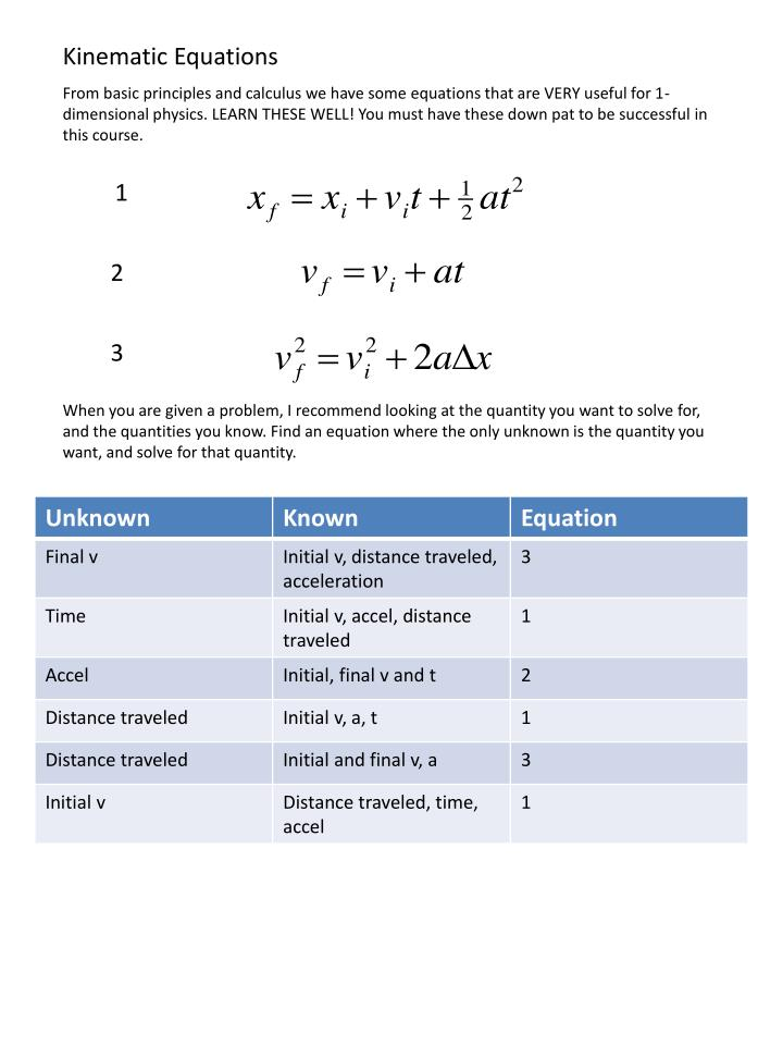 PPT - Kinematic Equations PowerPoint Presentation - ID:2603784