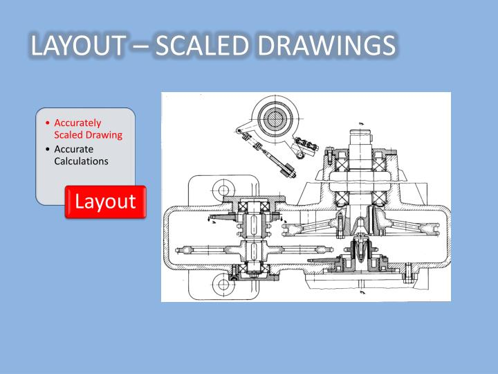 LAYOUT – SCALED DRAWINGS
