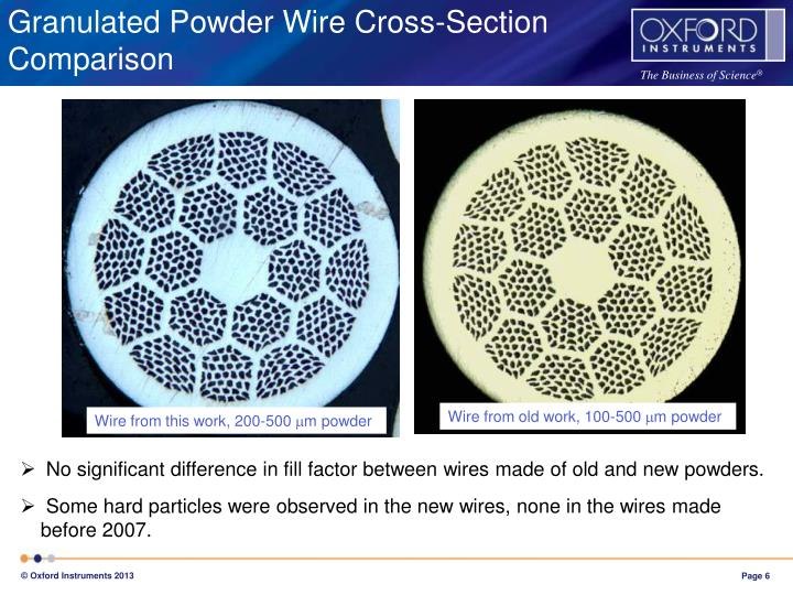 Granulated Powder Wire Cross-Section Comparison