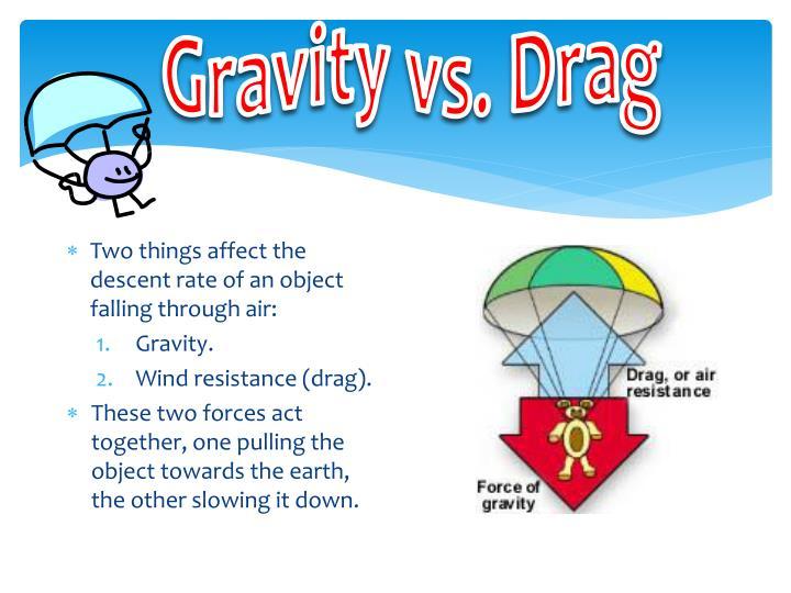 Gravity vs. Drag
