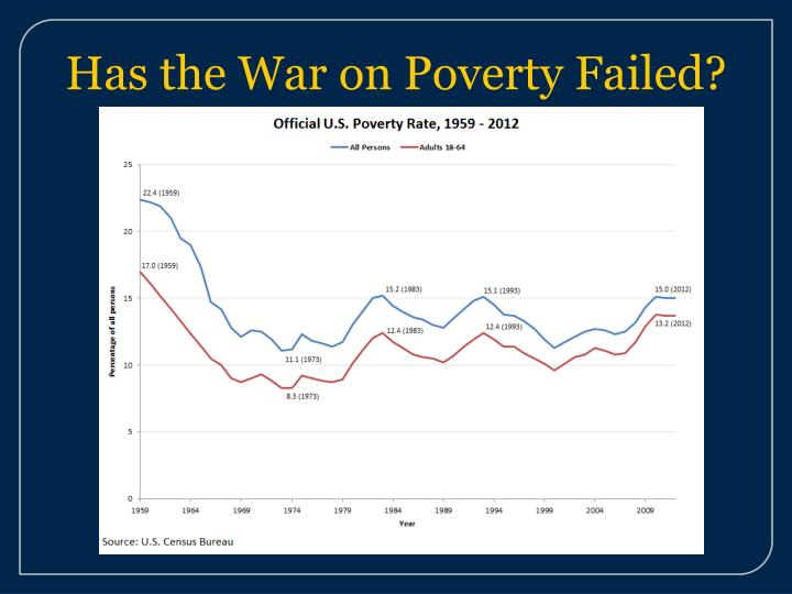 """analysis of the war on poverty Chicago – a mere two months ago, president trump's white house declared the war on poverty """"largely over and a success"""" the administration argued."""