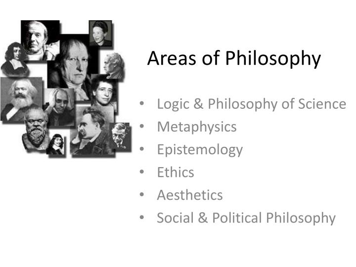 Areas of philosophy
