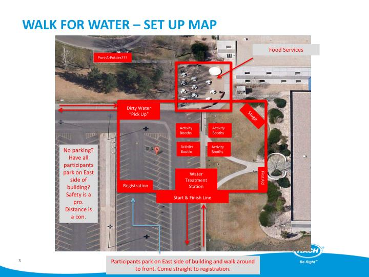 Walk for water set up map