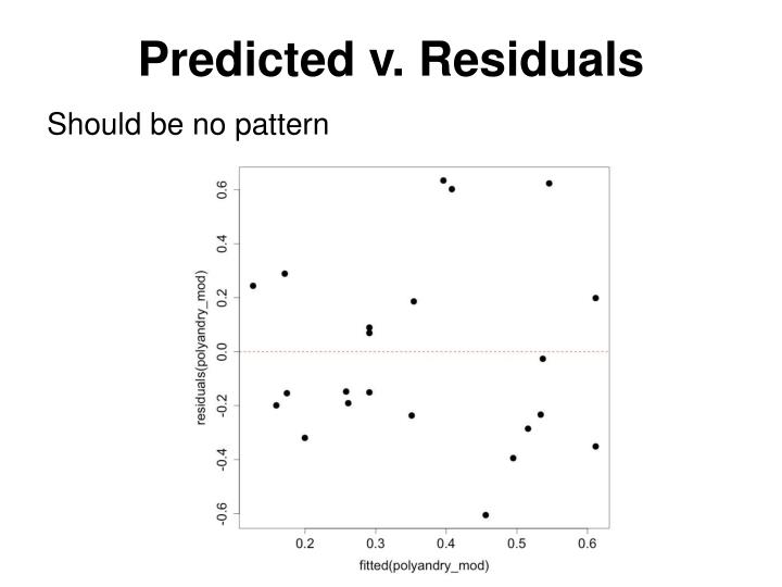Predicted v. Residuals