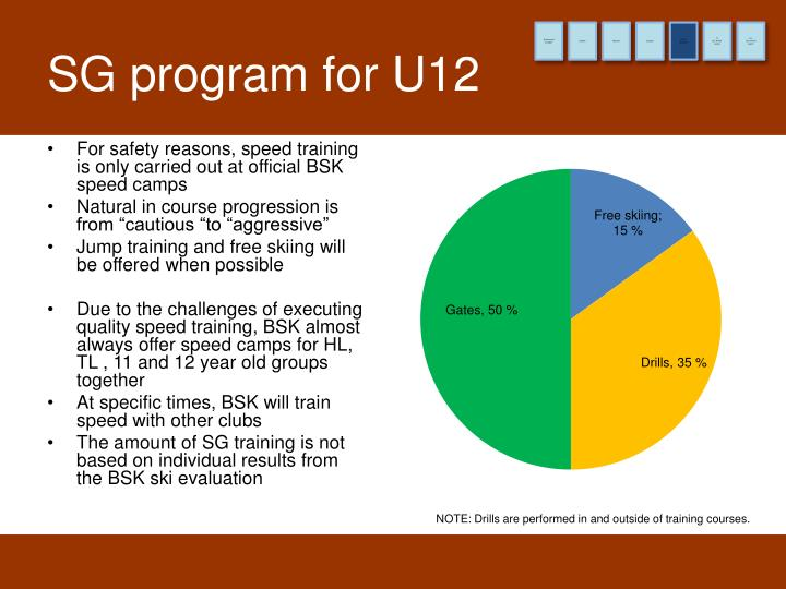 SG program for U12