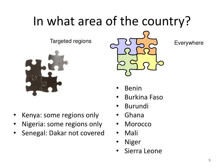 Kenya: some regions only