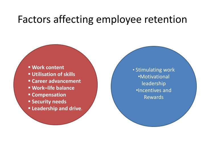 political factors affecting employee relations Employer & employee relationship relations within organization employee & employee employer relations among relationship themselves  • institutional factor • economic factors • technological factors • psychological factors • political and legal factors • global factors.