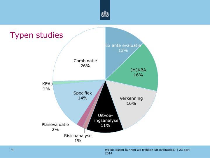 Typen studies