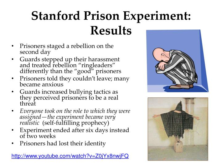 Stanford Prison Experiment: Results