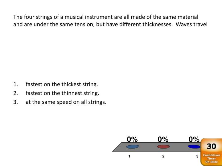 The four strings of a musical instrument are all made of the same material and are under the same tension, but have different thicknesses.  Waves travel