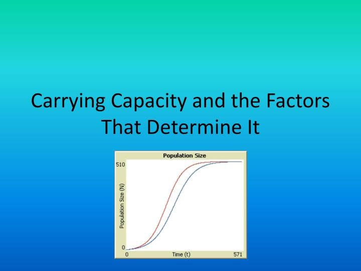 carrying capacity and the factors that determine it n.